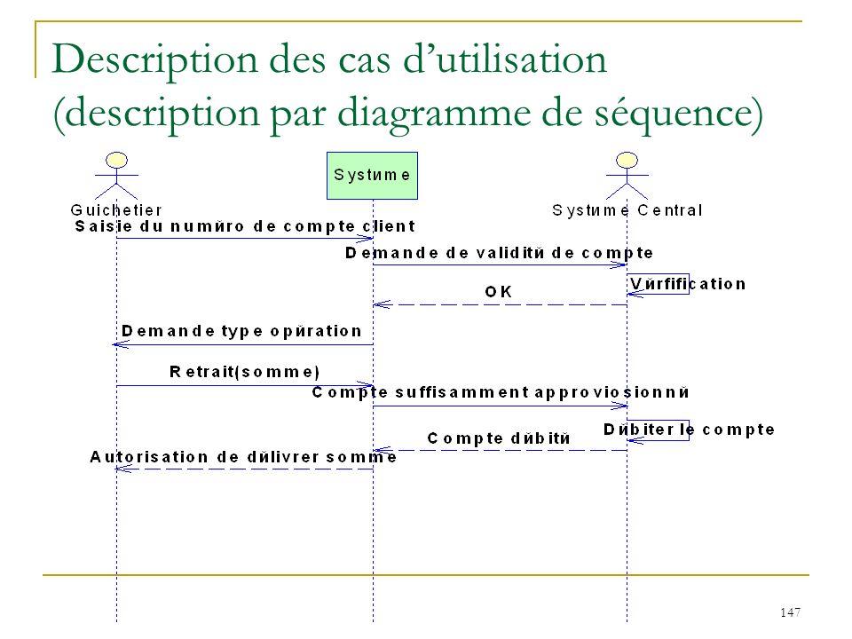 Description des cas d'utilisation (description par diagramme de séquence)