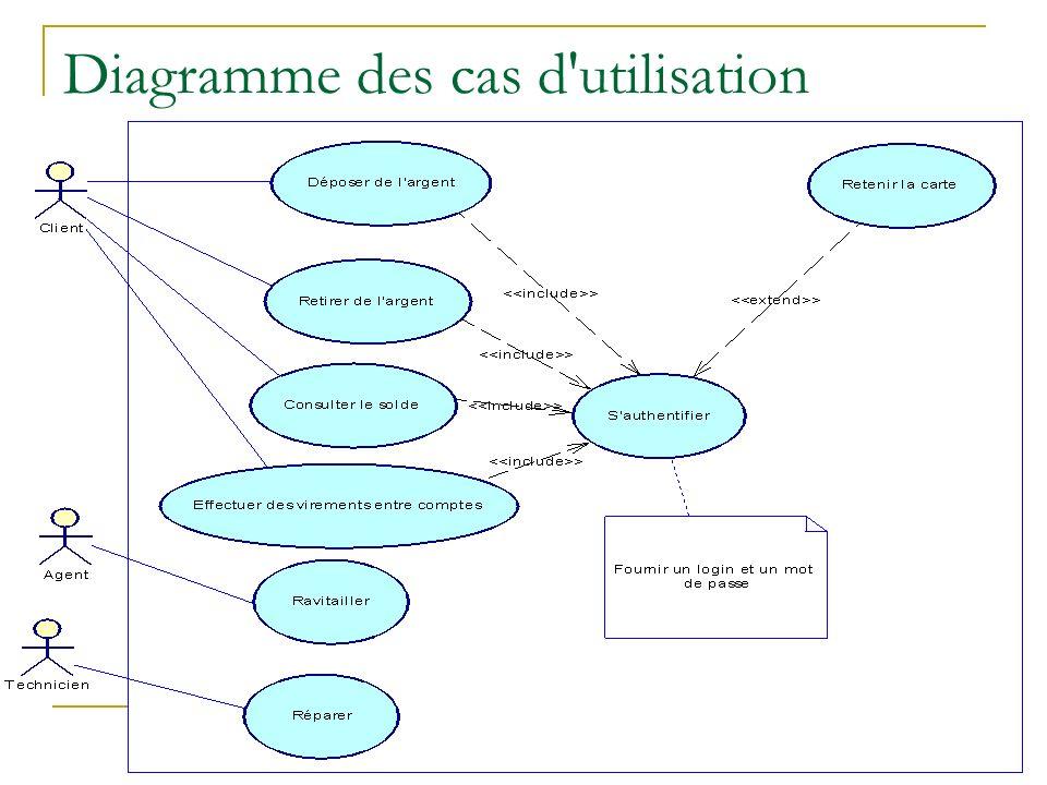 Diagramme des cas d utilisation