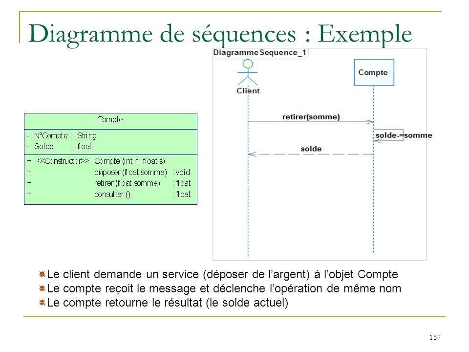 Diagramme de séquences : Exemple