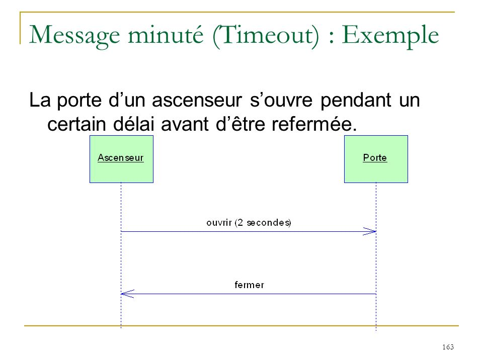 Message minuté (Timeout) : Exemple