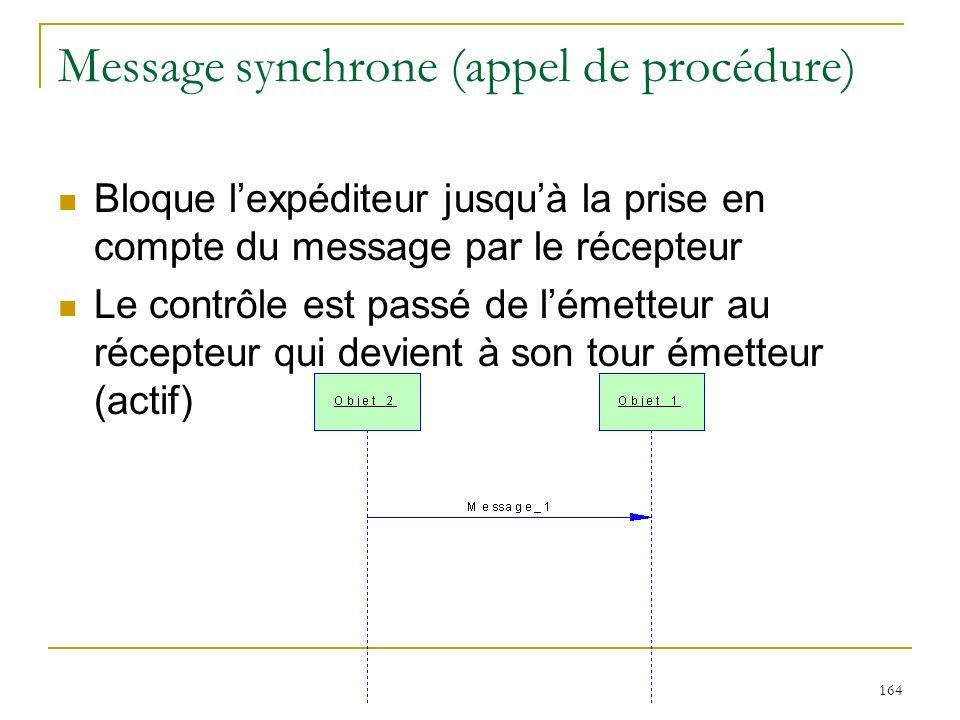 Message synchrone (appel de procédure)