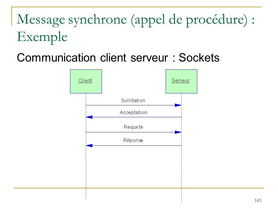 Message synchrone (appel de procédure) : Exemple