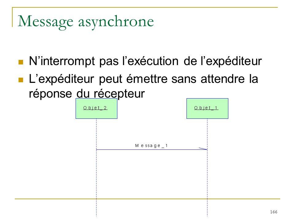 Message asynchrone N'interrompt pas l'exécution de l'expéditeur