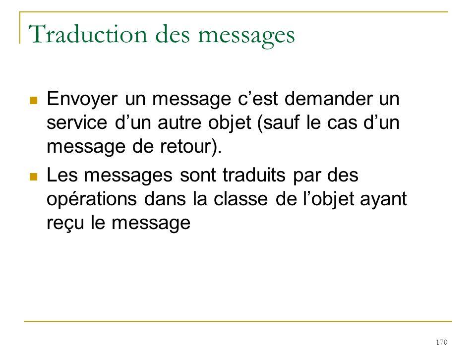 Traduction des messages