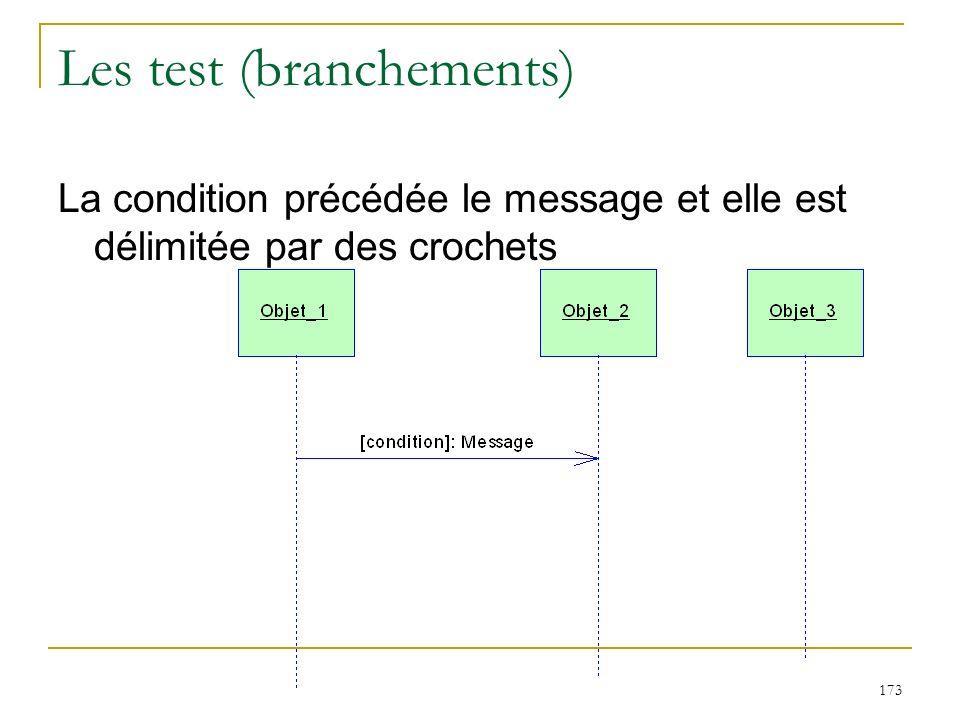 Les test (branchements)