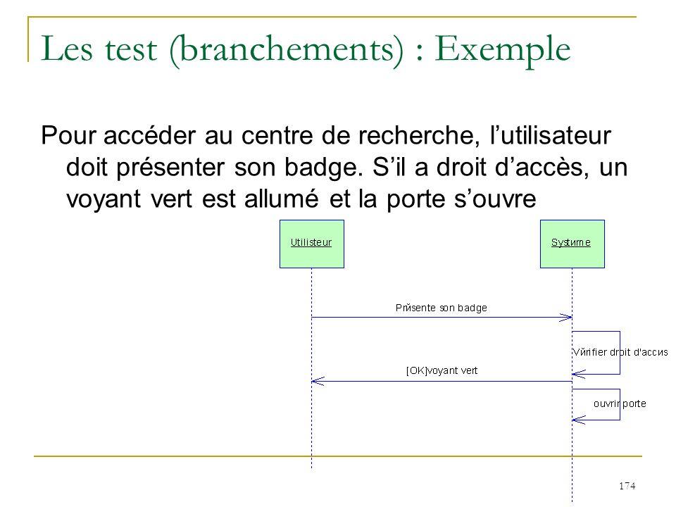 Les test (branchements) : Exemple