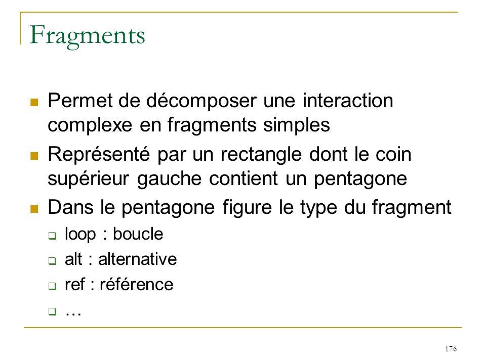 Fragments Permet de décomposer une interaction complexe en fragments simples.
