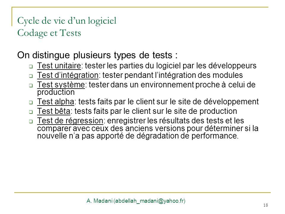 Cycle de vie d'un logiciel Codage et Tests