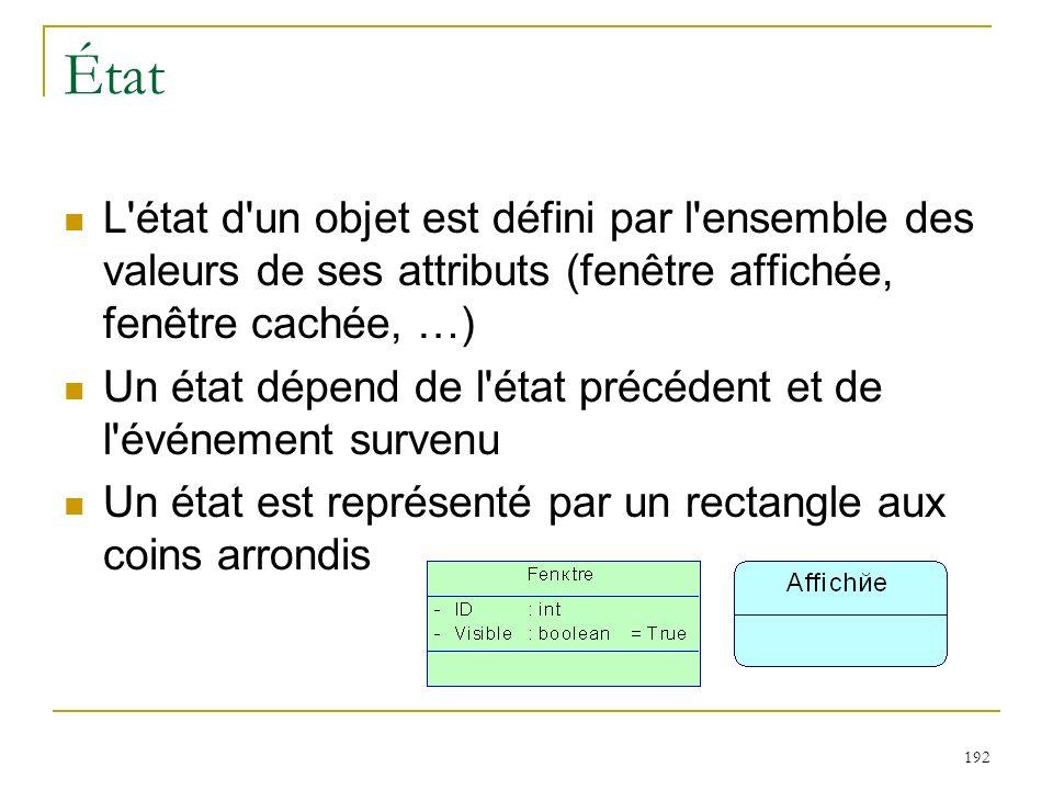 État L état d un objet est défini par l ensemble des valeurs de ses attributs (fenêtre affichée, fenêtre cachée, …)