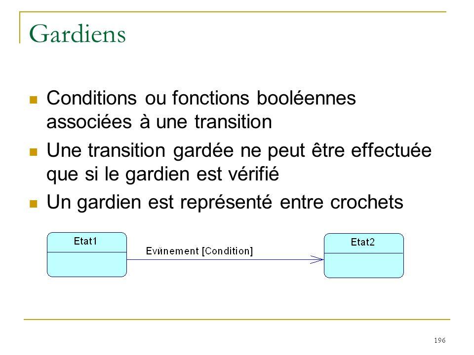 Gardiens Conditions ou fonctions booléennes associées à une transition