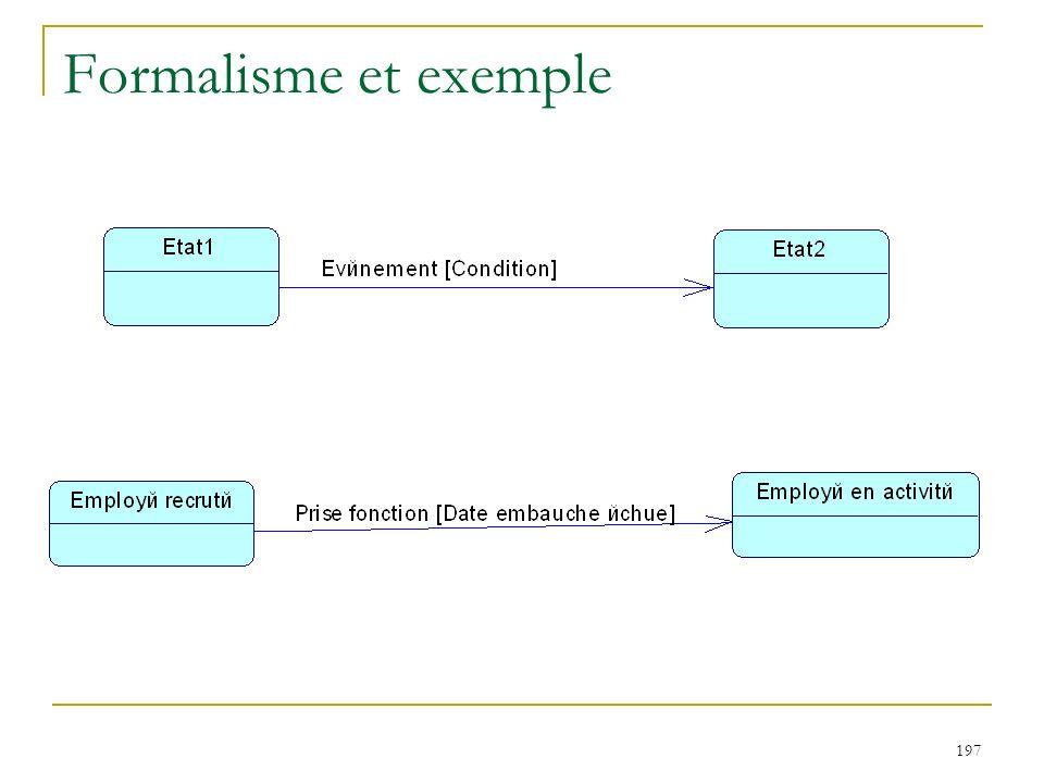 Formalisme et exemple
