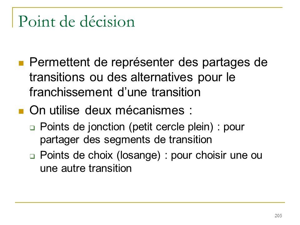 Point de décision Permettent de représenter des partages de transitions ou des alternatives pour le franchissement d'une transition.