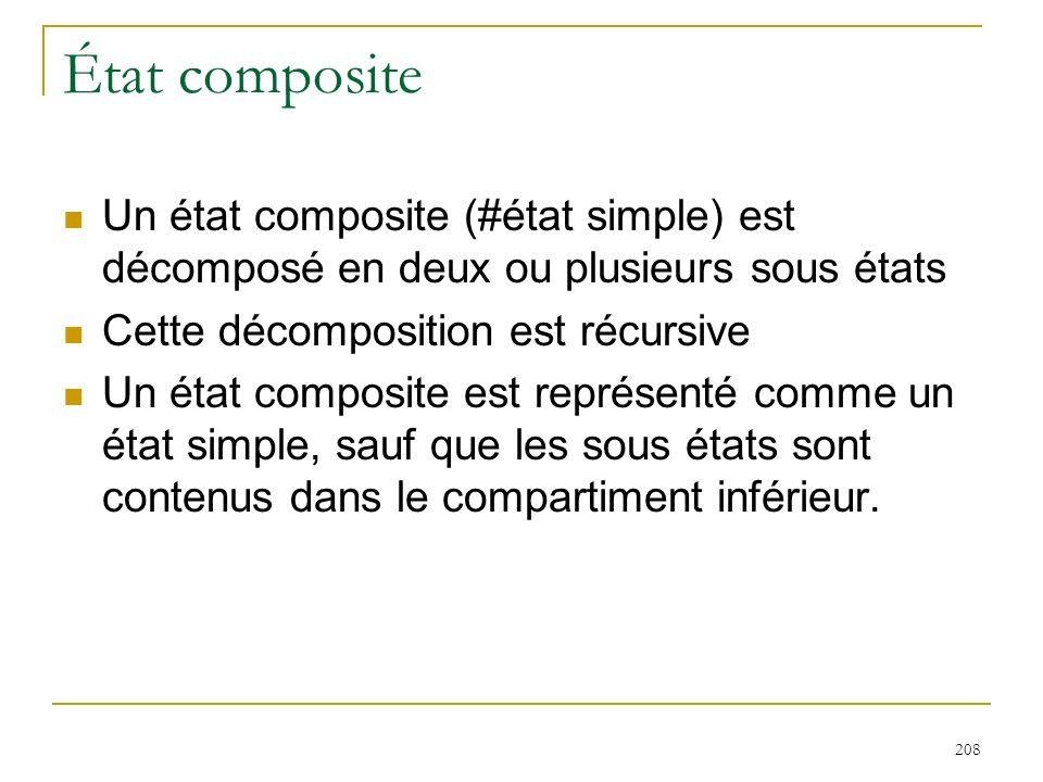 État composite Un état composite (#état simple) est décomposé en deux ou plusieurs sous états. Cette décomposition est récursive.