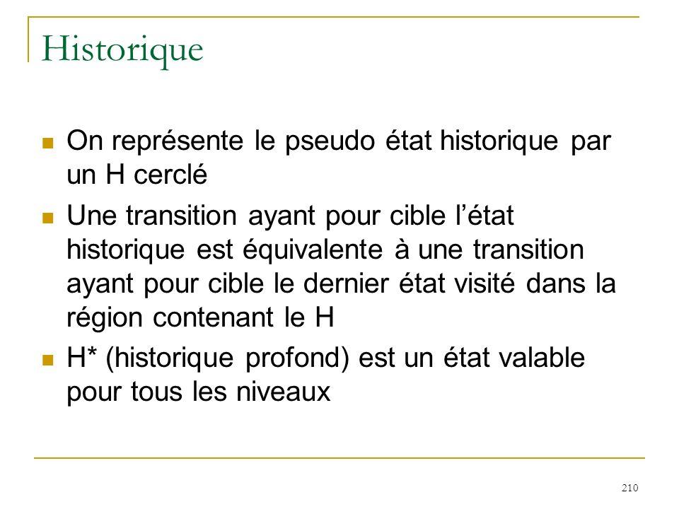 Historique On représente le pseudo état historique par un H cerclé