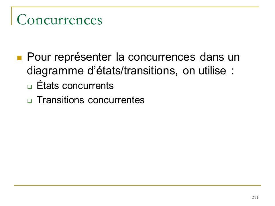Concurrences Pour représenter la concurrences dans un diagramme d'états/transitions, on utilise : États concurrents.