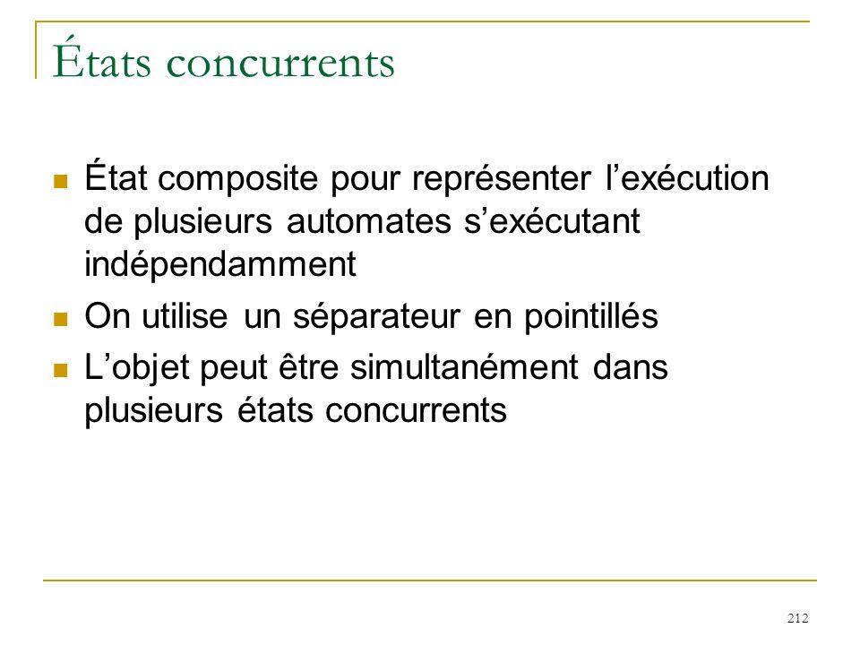 États concurrents État composite pour représenter l'exécution de plusieurs automates s'exécutant indépendamment.
