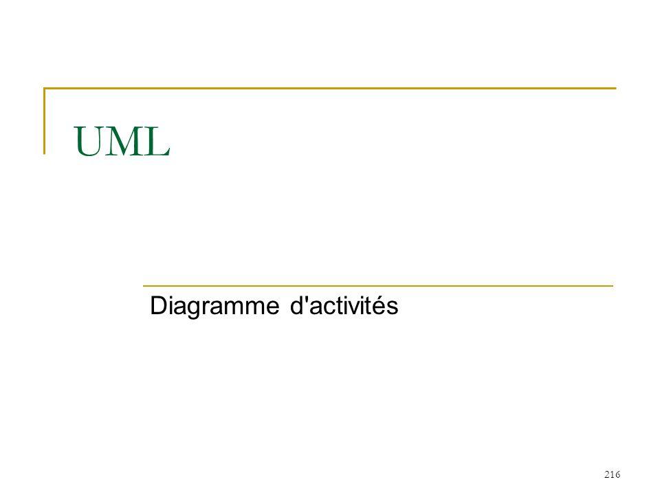 UML Diagramme d activités