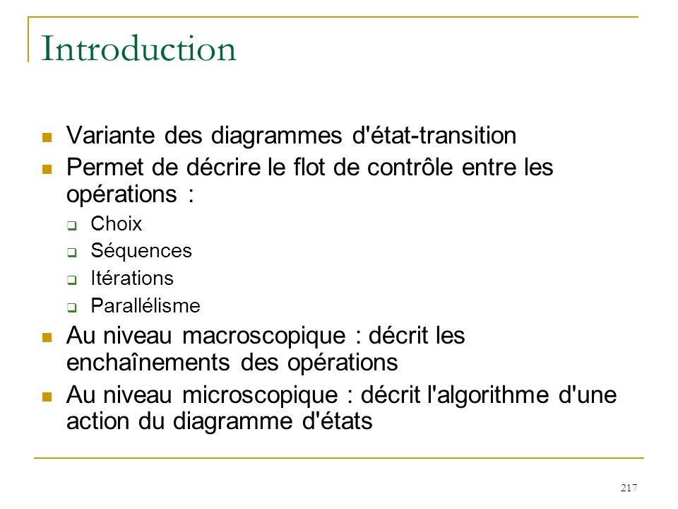 Introduction Variante des diagrammes d état-transition