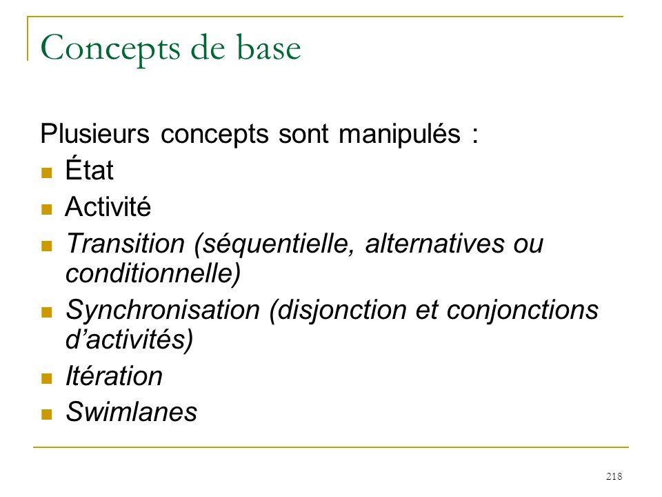 Concepts de base Plusieurs concepts sont manipulés : État Activité