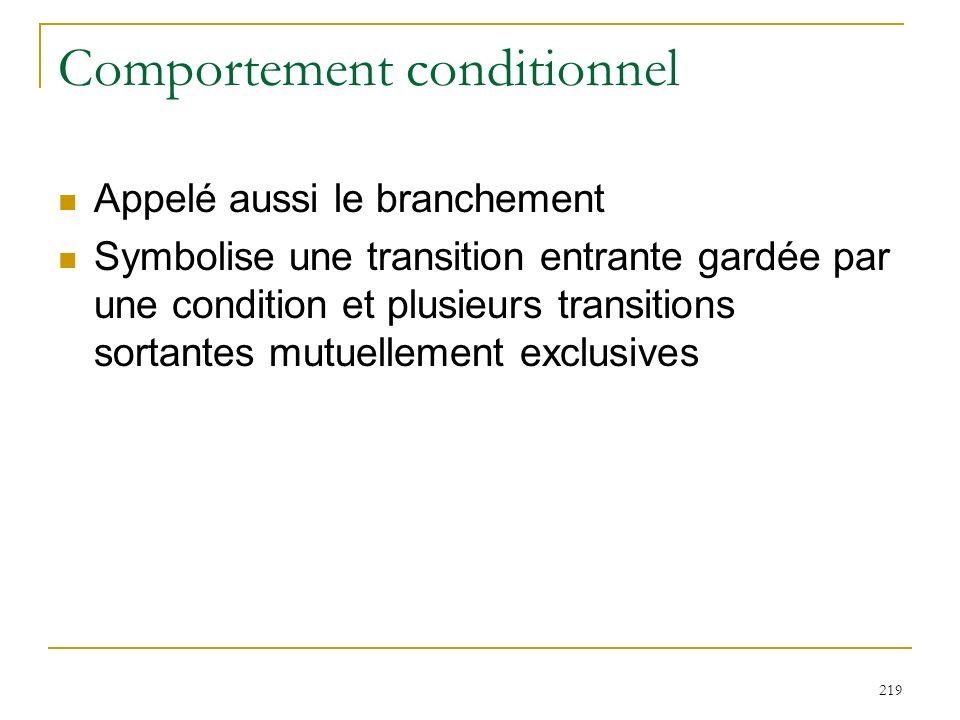 Comportement conditionnel