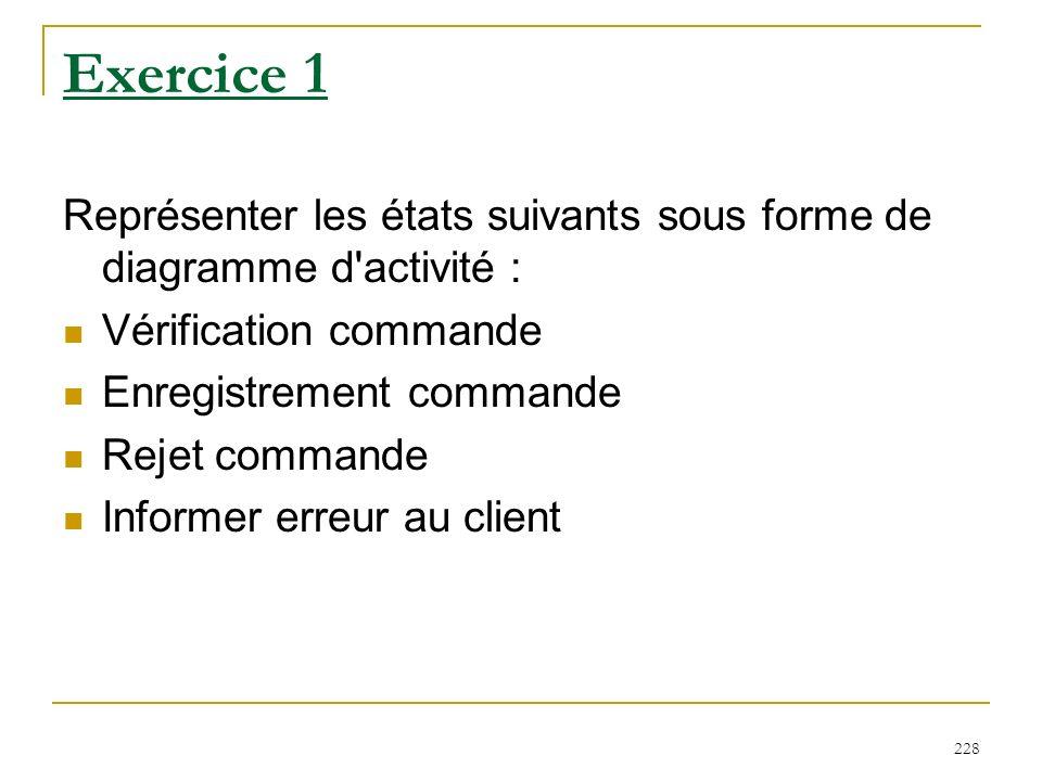 Exercice 1 Représenter les états suivants sous forme de diagramme d activité : Vérification commande.