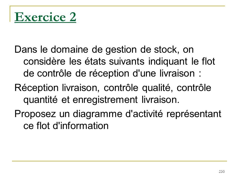 Exercice 2 Dans le domaine de gestion de stock, on considère les états suivants indiquant le flot de contrôle de réception d une livraison :