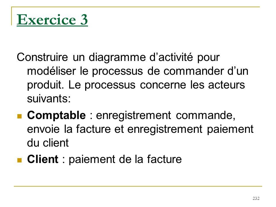 Exercice 3 Construire un diagramme d'activité pour modéliser le processus de commander d'un produit. Le processus concerne les acteurs suivants: