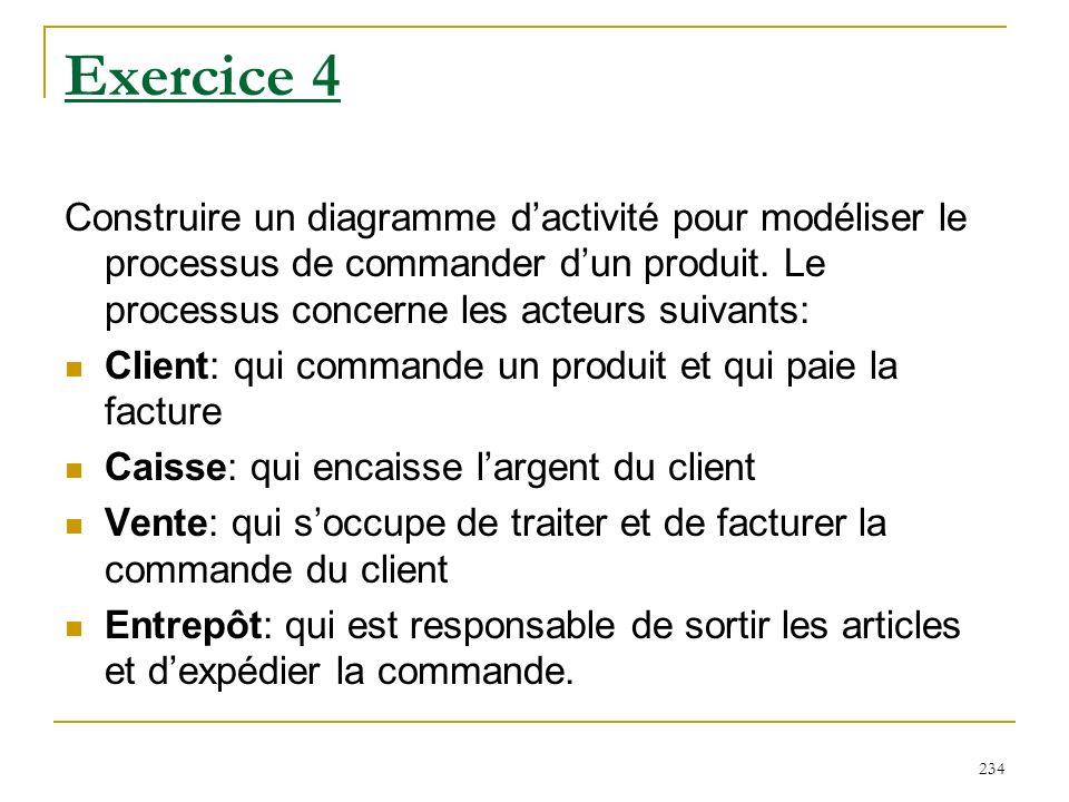 Exercice 4 Construire un diagramme d'activité pour modéliser le processus de commander d'un produit. Le processus concerne les acteurs suivants: