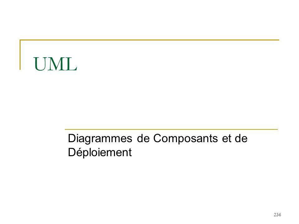 Diagrammes de Composants et de Déploiement