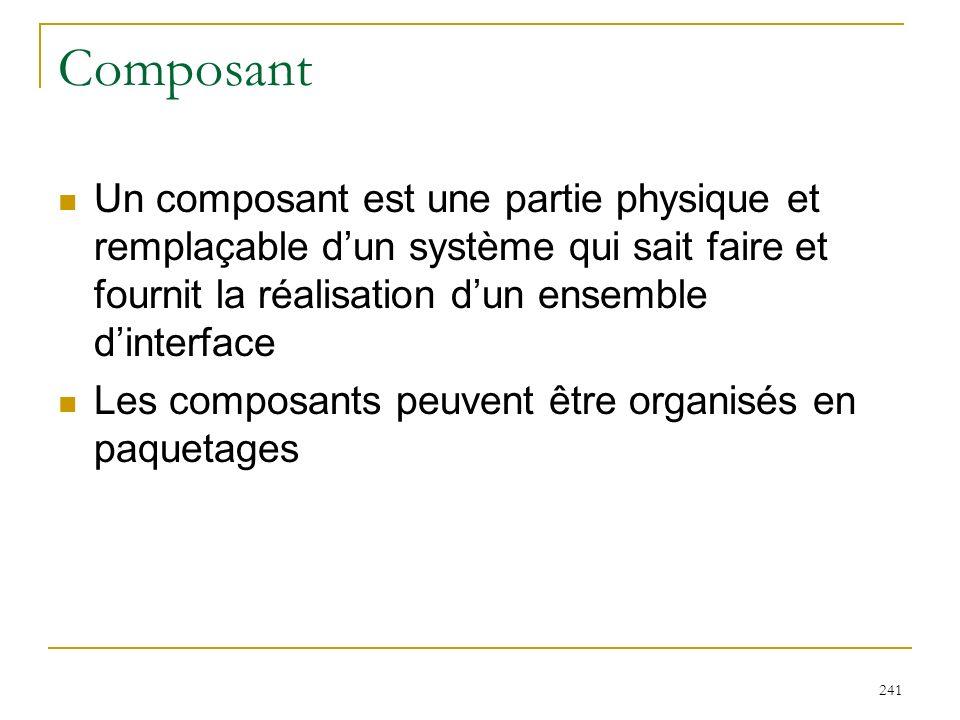 Composant Un composant est une partie physique et remplaçable d'un système qui sait faire et fournit la réalisation d'un ensemble d'interface.