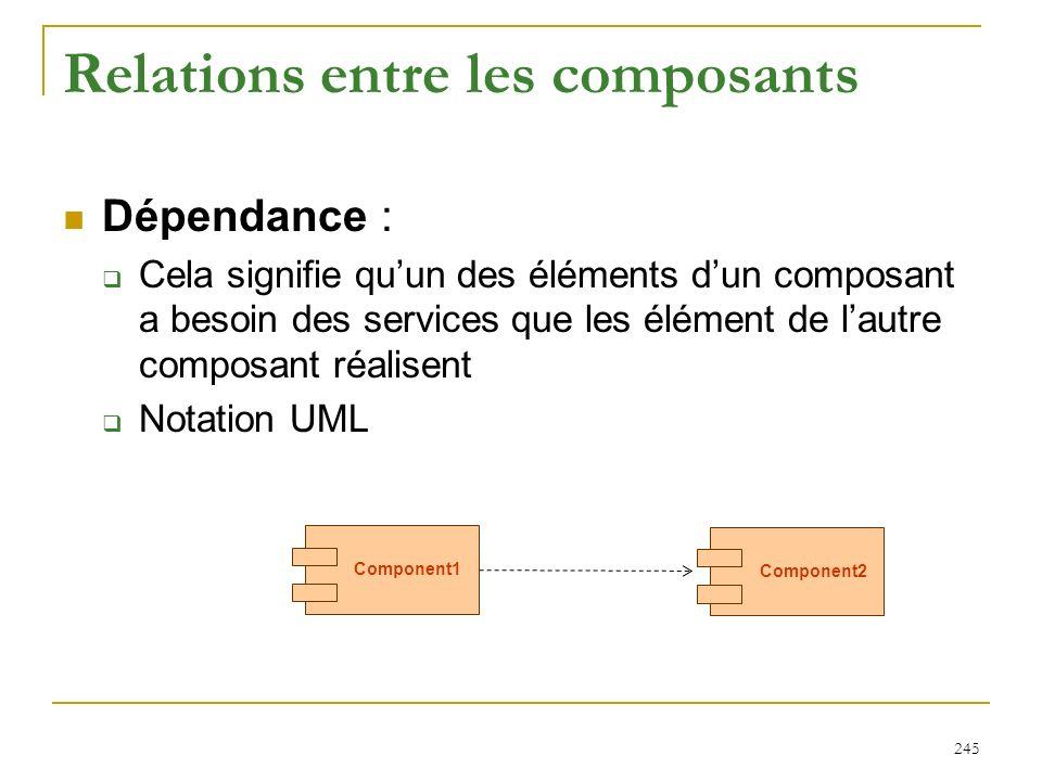 Relations entre les composants