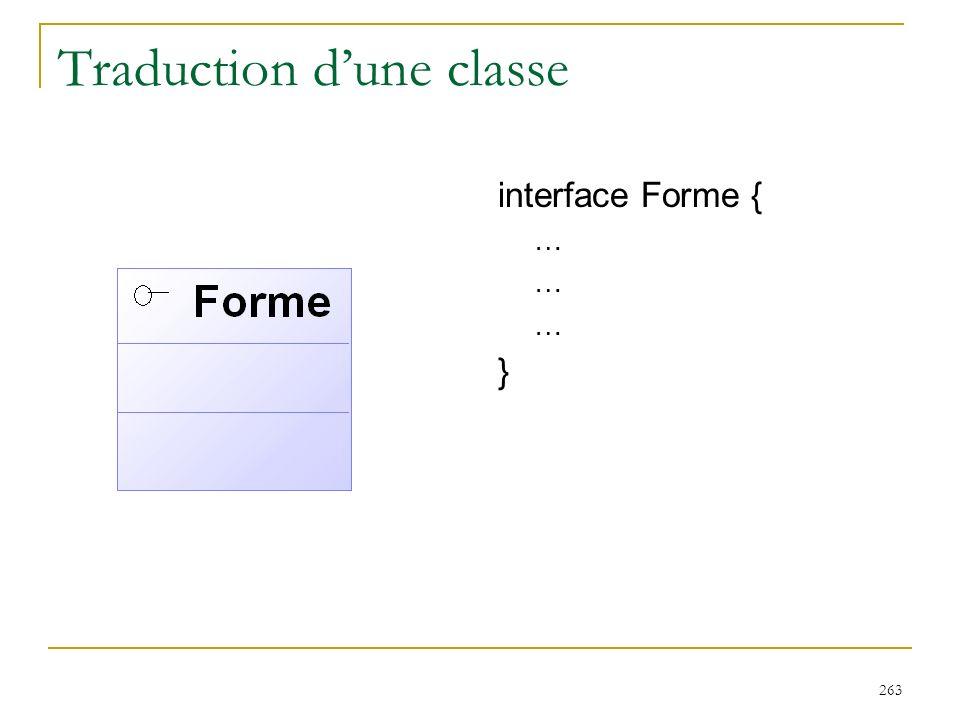 Traduction d'une classe