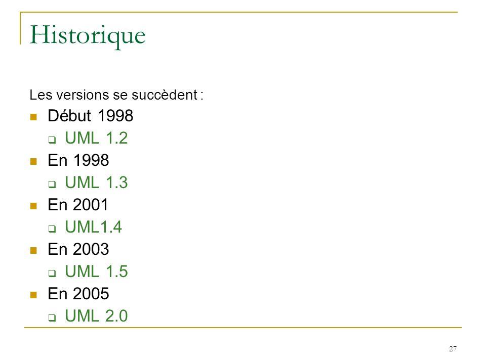 Historique Début 1998 UML 1.2 En 1998 UML 1.3 En 2001 UML1.4 En 2003