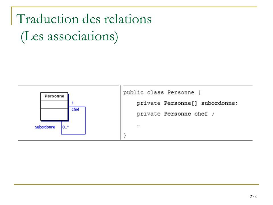 Traduction des relations (Les associations)
