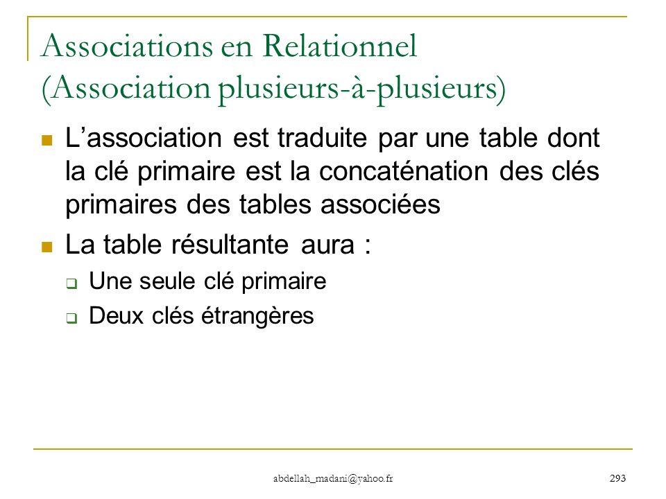 Associations en Relationnel (Association plusieurs-à-plusieurs)