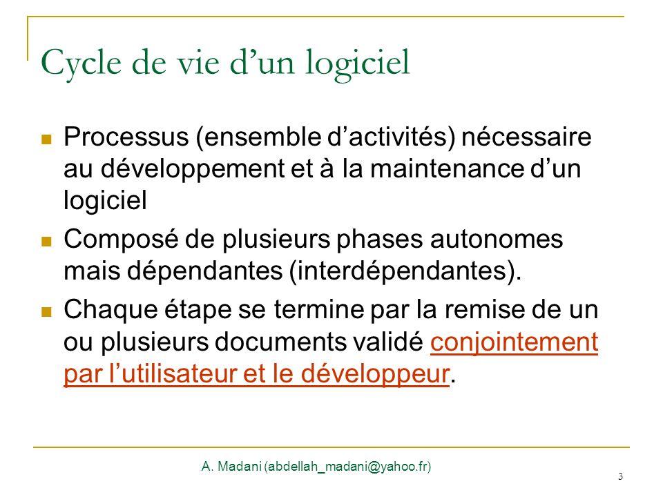 Cycle de vie d'un logiciel
