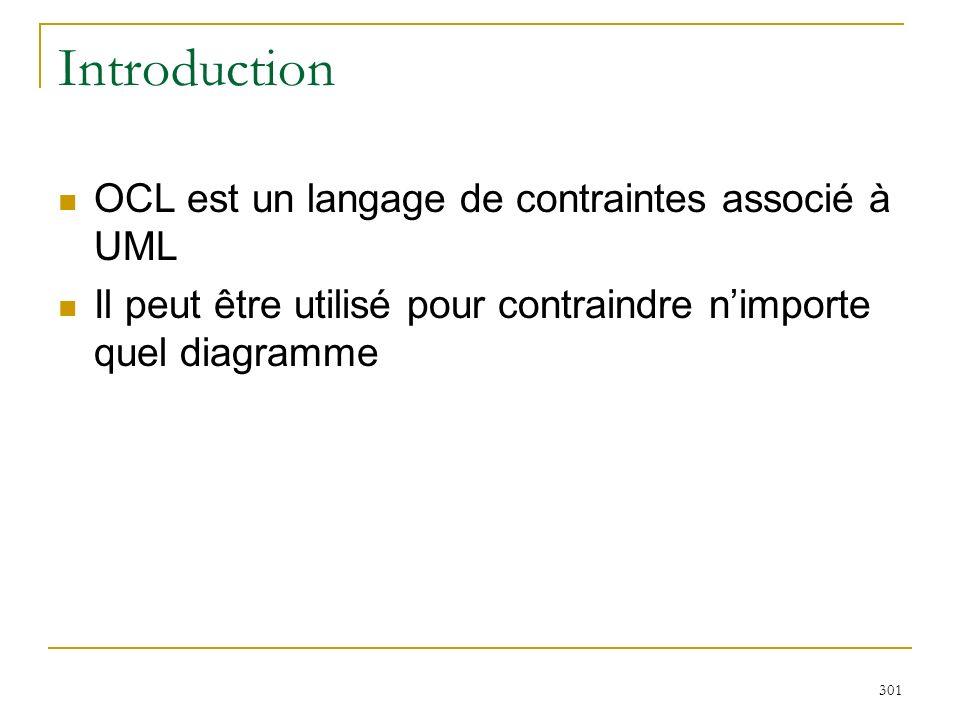 Introduction OCL est un langage de contraintes associé à UML
