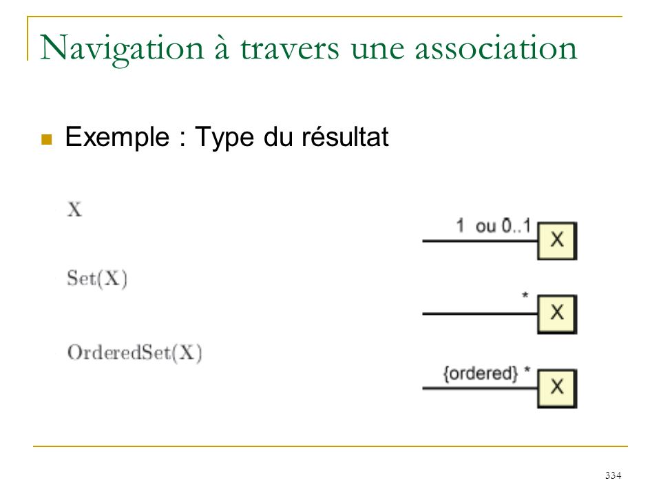 Navigation à travers une association