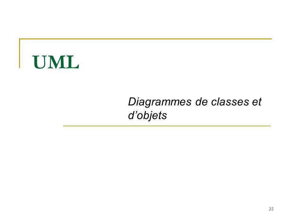 Diagrammes de classes et d'objets
