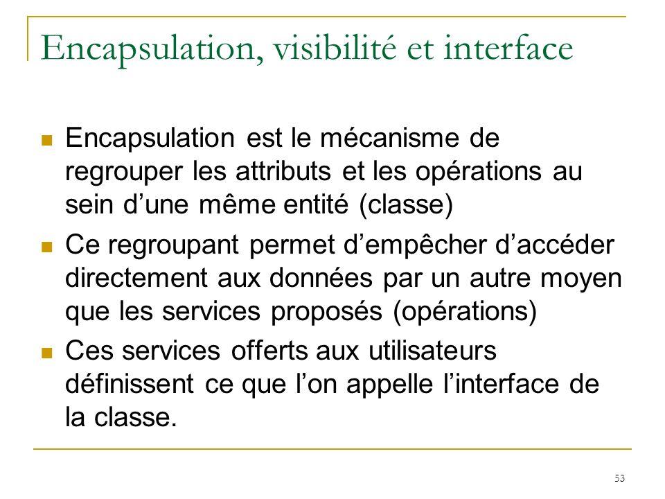 Encapsulation, visibilité et interface