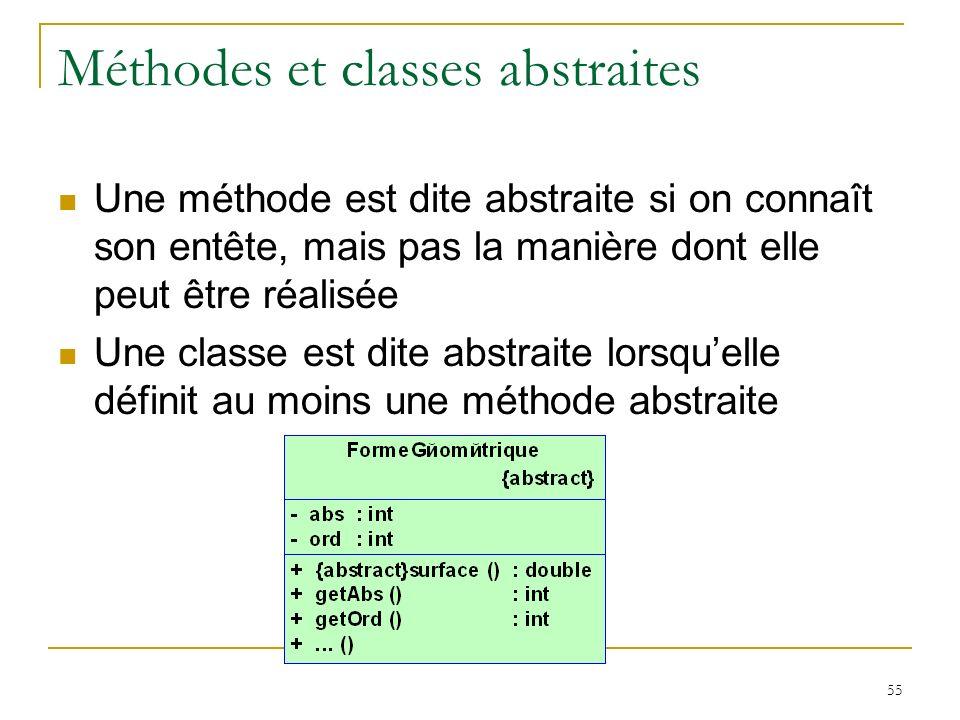 Méthodes et classes abstraites