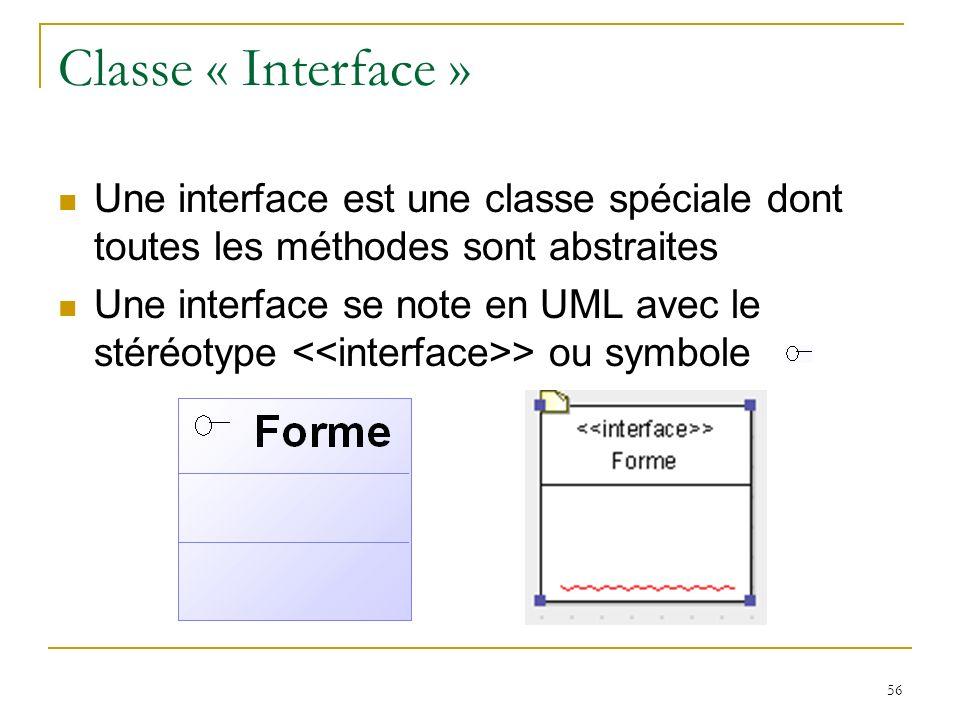 Classe « Interface » Une interface est une classe spéciale dont toutes les méthodes sont abstraites.