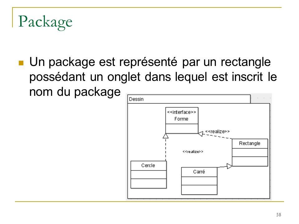 Package Un package est représenté par un rectangle possédant un onglet dans lequel est inscrit le nom du package.