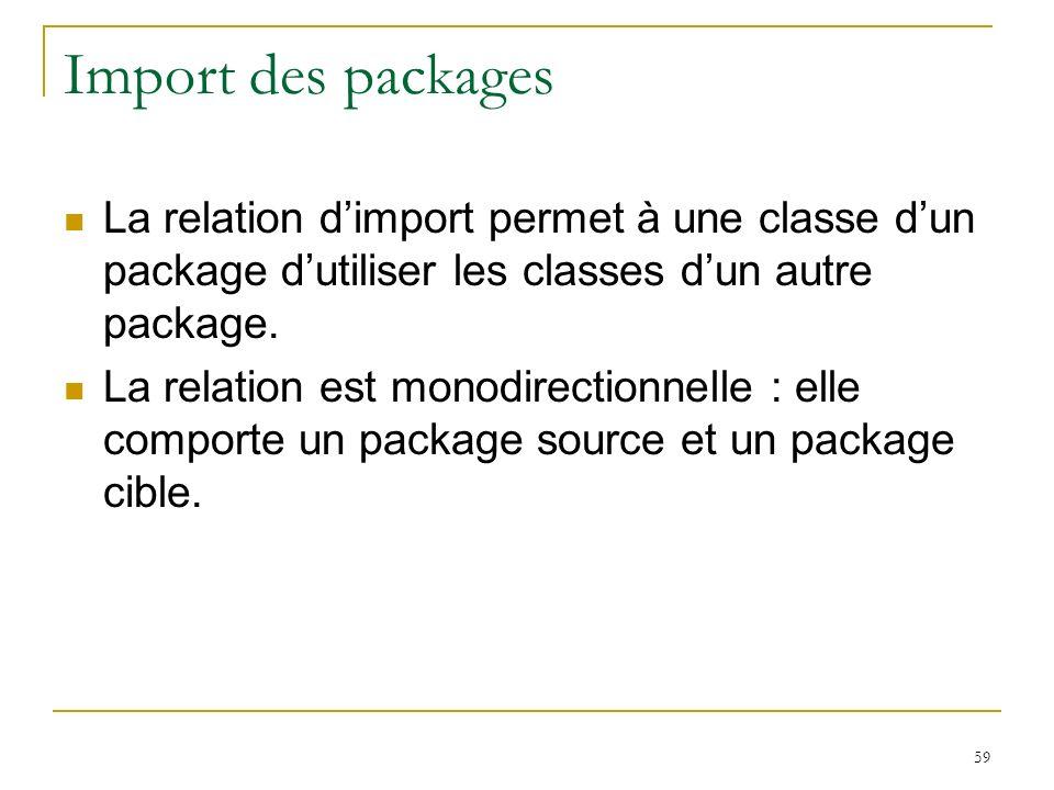 Import des packages La relation d'import permet à une classe d'un package d'utiliser les classes d'un autre package.