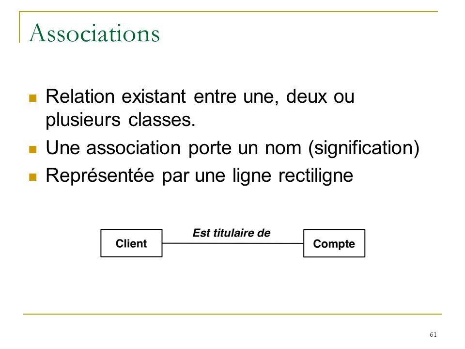 Associations Relation existant entre une, deux ou plusieurs classes.