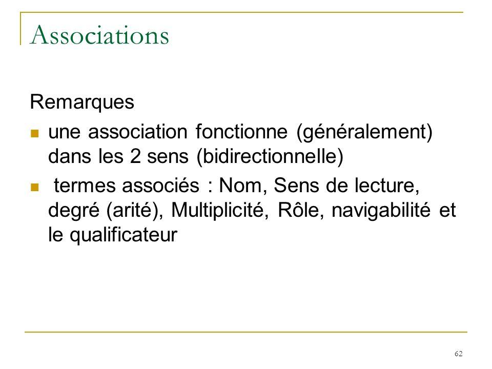 Associations Remarques