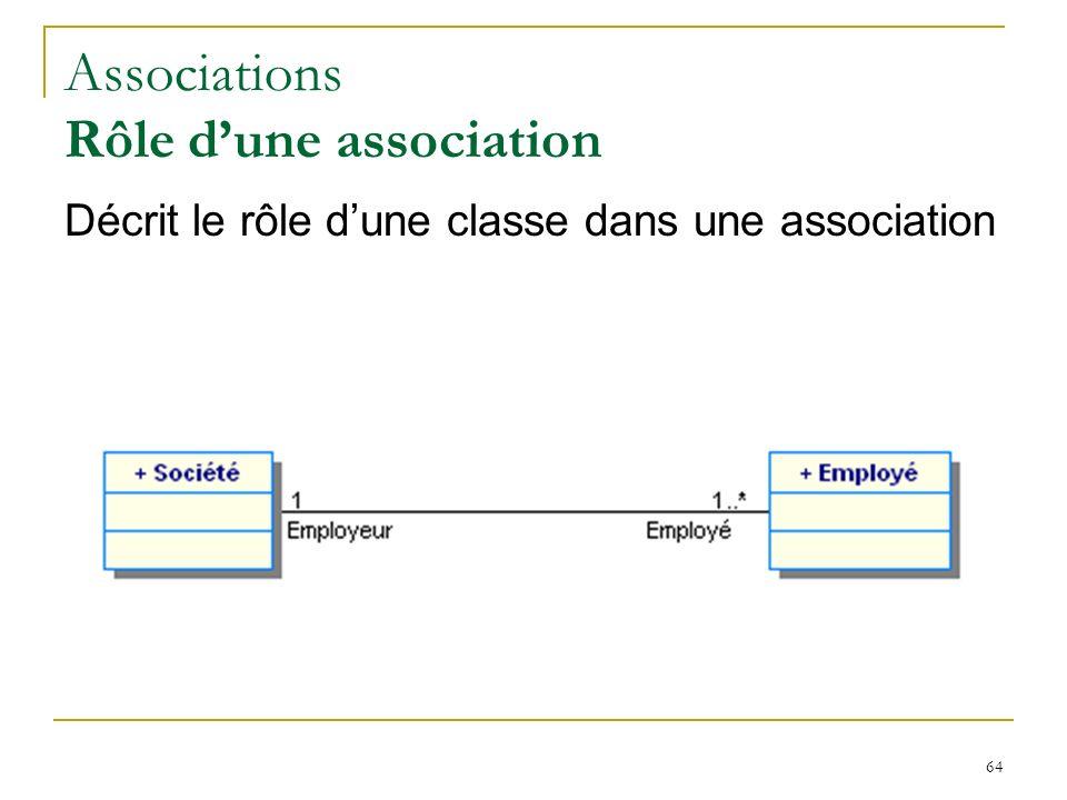 Associations Rôle d'une association