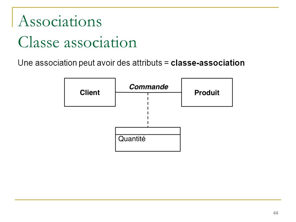 Associations Classe association