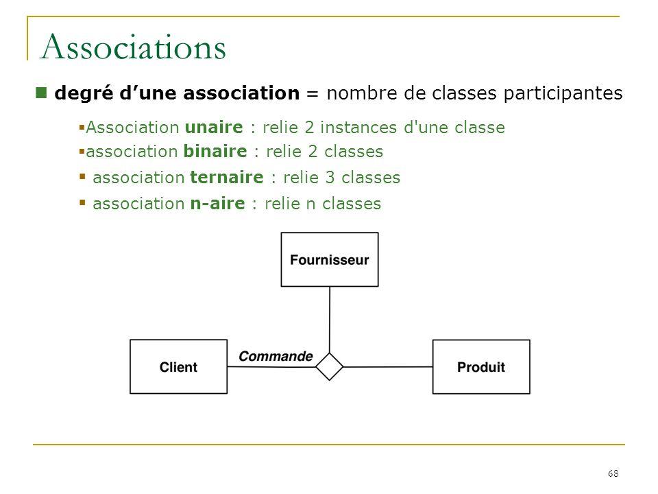 Associations degré d'une association = nombre de classes participantes