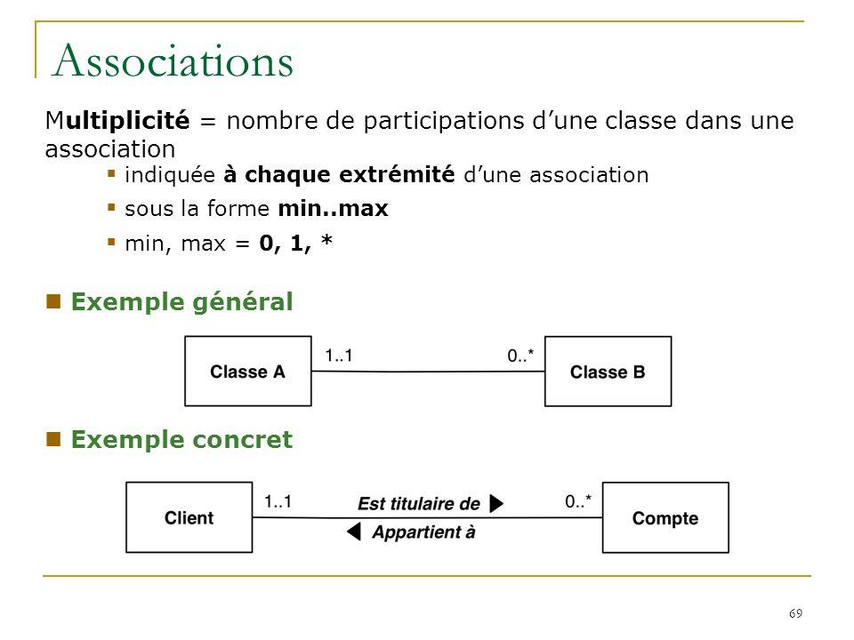 Associations Multiplicité = nombre de participations d'une classe dans une. association. indiquée à chaque extrémité d'une association.